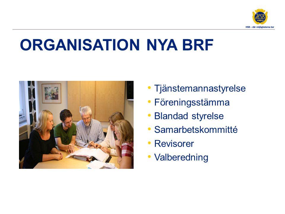 ORGANISATION NYA BRF Tjänstemannastyrelse Föreningsstämma Blandad styrelse Samarbetskommitté Revisorer Valberedning