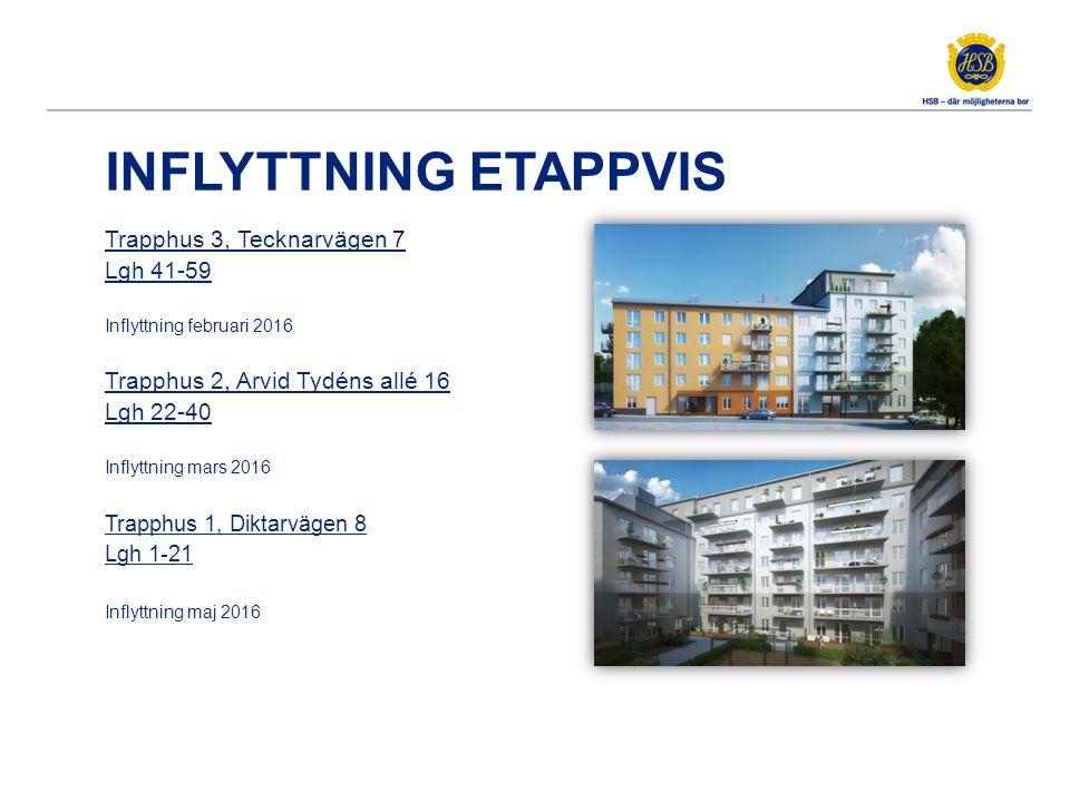 INFLYTTNING ETAPPVIS Trapphus 3, Tecknarvägen 7 Lgh 41-59 Inflyttning februari 2016 Trapphus 2, Arvid Tydéns allé 16 Lgh 22-40 Inflyttning mars 2016 T