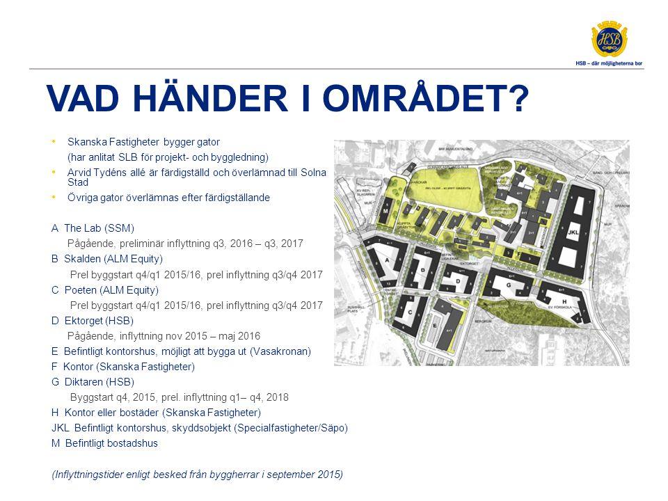 VAD HÄNDER I OMRÅDET? Skanska Fastigheter bygger gator (har anlitat SLB för projekt- och byggledning) Arvid Tydéns allé är färdigställd och överlämnad