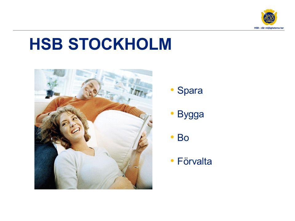 HSB STOCKHOLM Spara Bygga Bo Förvalta