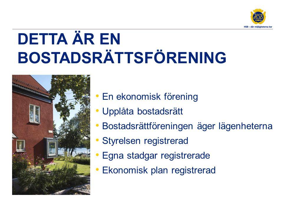 DETTA ÄR EN BOSTADSRÄTTSFÖRENING En ekonomisk förening Upplåta bostadsrätt Bostadsrättföreningen äger lägenheterna Styrelsen registrerad Egna stadgar
