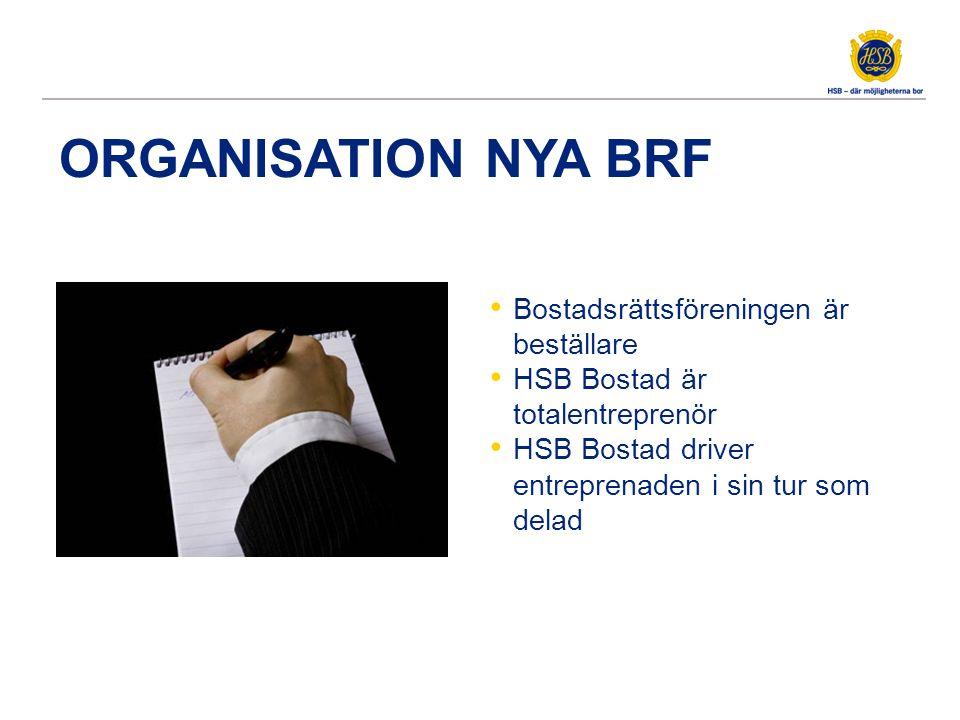 ORGANISATION NYA BRF Bostadsrättsföreningen är beställare HSB Bostad är totalentreprenör HSB Bostad driver entreprenaden i sin tur som delad