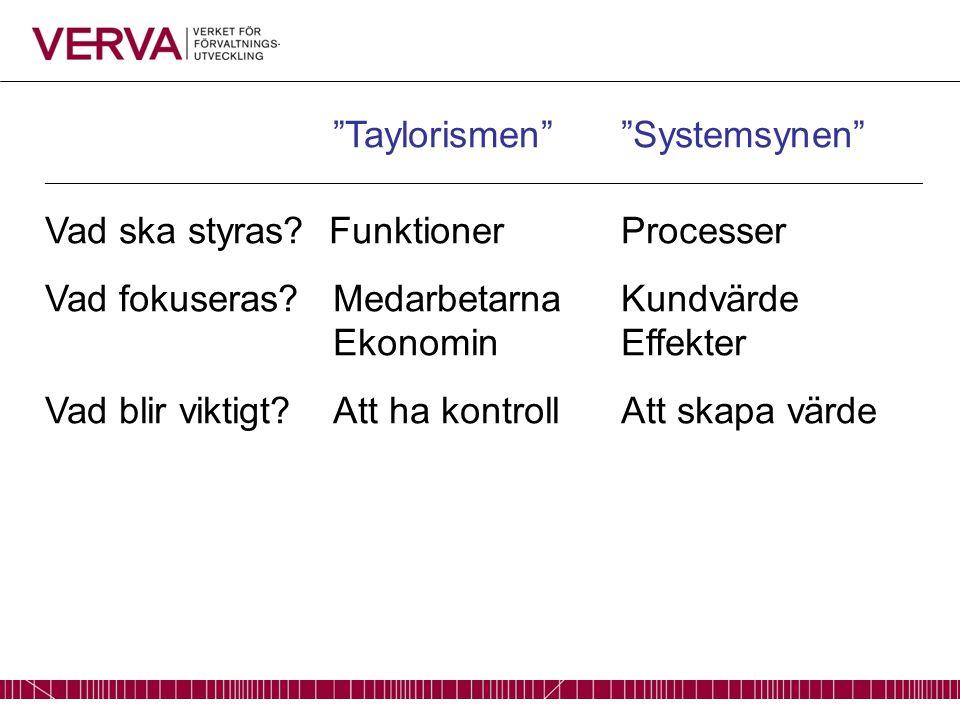 Taylorismen Systemsynen ___________________________________________________________________________________________________ Vad ska styras.