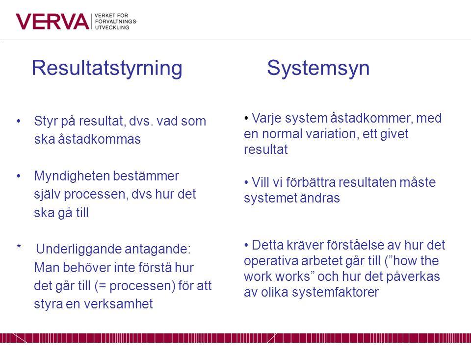 Resultatstyrning Systemsyn Styr på resultat, dvs.