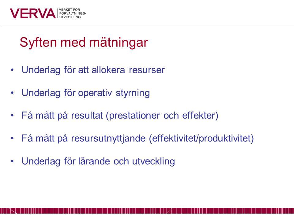 Syften med mätningar Underlag för att allokera resurser Underlag för operativ styrning Få mått på resultat (prestationer och effekter) Få mått på resursutnyttjande (effektivitet/produktivitet) Underlag för lärande och utveckling