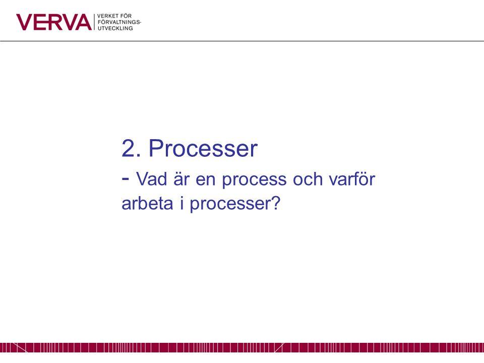2. Processer - Vad är en process och varför arbeta i processer