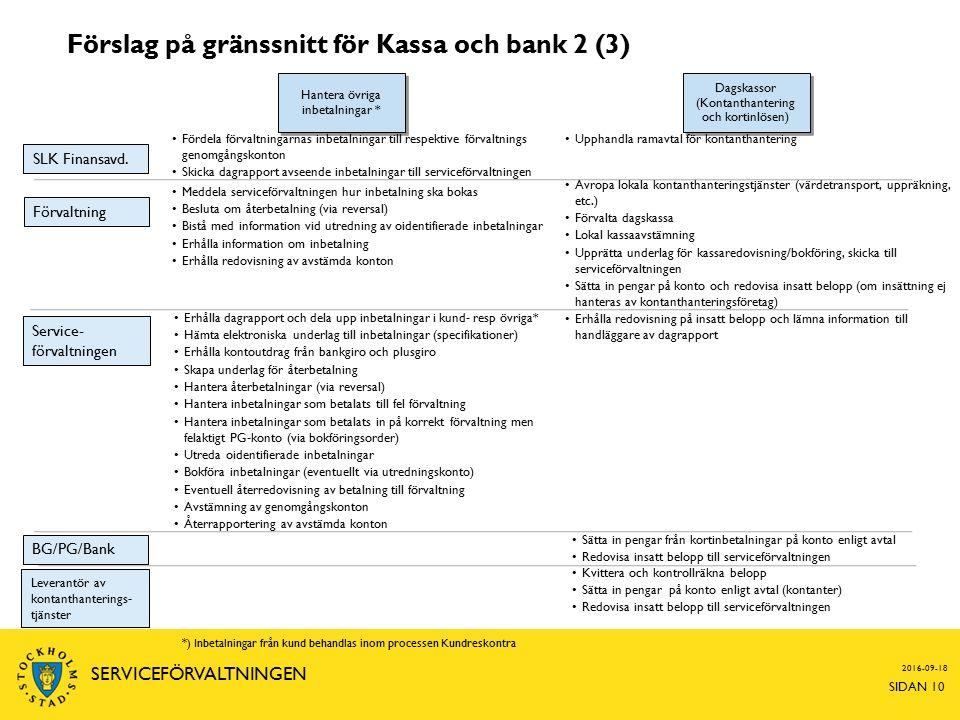 Förslag på gränssnitt för Kassa och bank 2 (3) 2016-09-18 SIDAN 10 SERVICEFÖRVALTNINGEN Hantera övriga inbetalningar * SLK Finansavd.