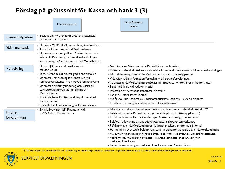 Förslag på gränssnitt för Kassa och bank 3 (3) 2016-09-18 SIDAN 11 SERVICEFÖRVALTNINGEN Underförskotts- kassor SLK Finansavd.