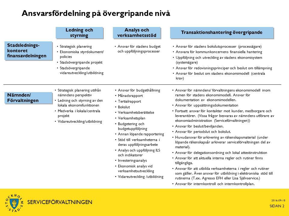 Förslag på gränssnitt för Anläggning 2016-09-18 SIDAN 13 SERVICEFÖRVALTNINGEN Försäljning och värdeöverföring Nedskrivning och utrangering Anskaffa och skapa anläggningstillgång (Via projektmodul eller inköp) Anskaffa och skapa anläggningstillgång (Via projektmodul eller inköp) Inventering, underhåll och avstämning Besluta och genomföra försäljning av anläggningstillgång Besluta om värdeöverföring Skapa och attestera underlag för försäljning/ värdeöverföring Värdeöverföring till Exploateringskontoret: Skapa bokföringsorder Besluta om nedskrivning Skapa och attestera underlag för nedskrivning Besluta om utrangering Skapa och attestera underlag för utrangering Utföra inventering enligt lokala riktlinjer och tidplaner Återkoppla utfall av inventering till serviceförvaltningen Skapa och attestera underlag för förändring av anläggning Erhålla avstämningsunderlag Kontera och attestera inköpsfaktura samt bilägga dokument med kompletterande info (via lev.processen) Förmedla ev.