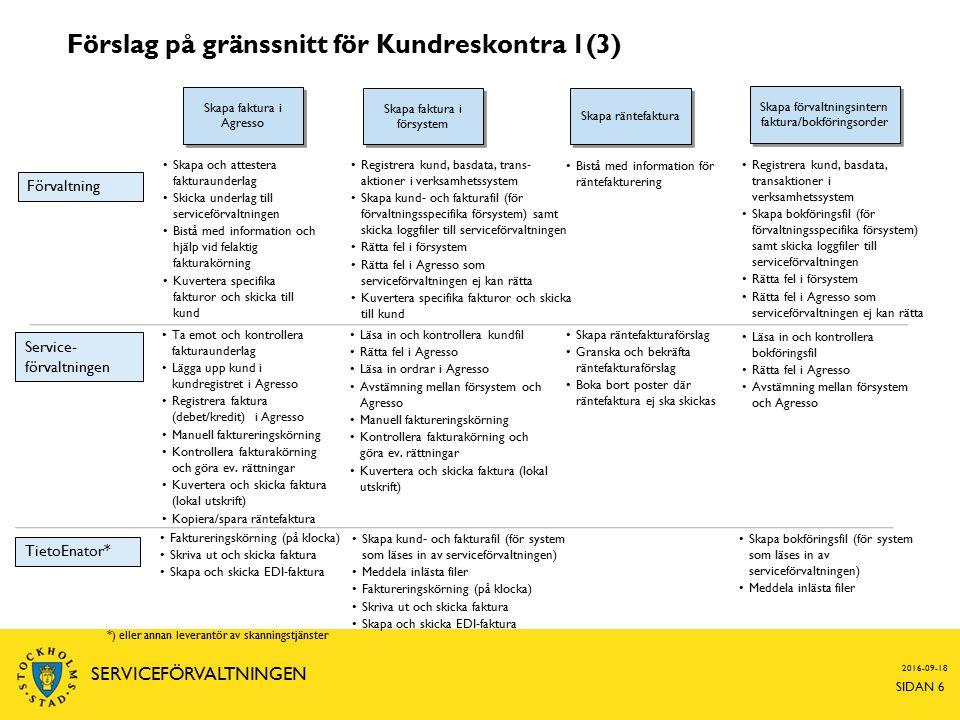 Förslag på gränssnitt för Kundreskontra 2(3) Hantera kundinbetalningar (inkl.