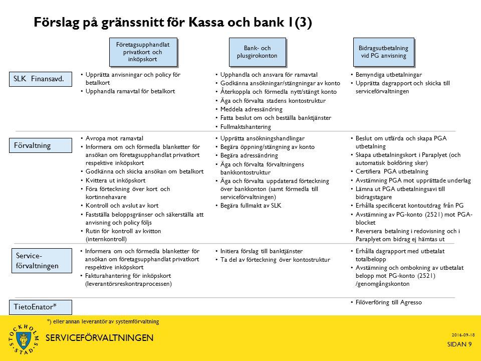 Förslag på gränssnitt för Kassa och bank 1(3) 2016-09-18 SIDAN 9 SERVICEFÖRVALTNINGEN SLK Finansavd.