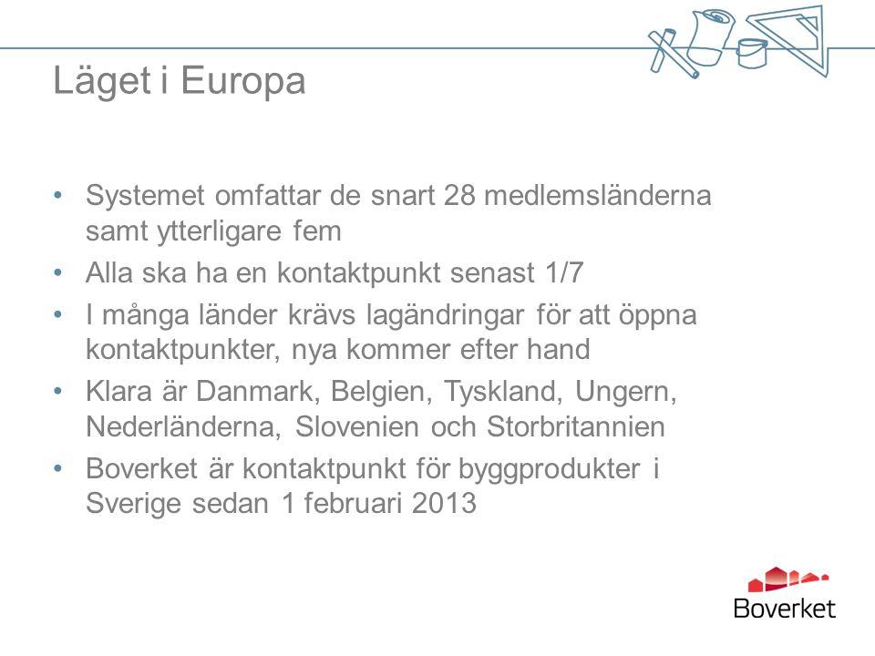 Läget i Europa Systemet omfattar de snart 28 medlemsländerna samt ytterligare fem Alla ska ha en kontaktpunkt senast 1/7 I många länder krävs lagändringar för att öppna kontaktpunkter, nya kommer efter hand Klara är Danmark, Belgien, Tyskland, Ungern, Nederländerna, Slovenien och Storbritannien Boverket är kontaktpunkt för byggprodukter i Sverige sedan 1 februari 2013