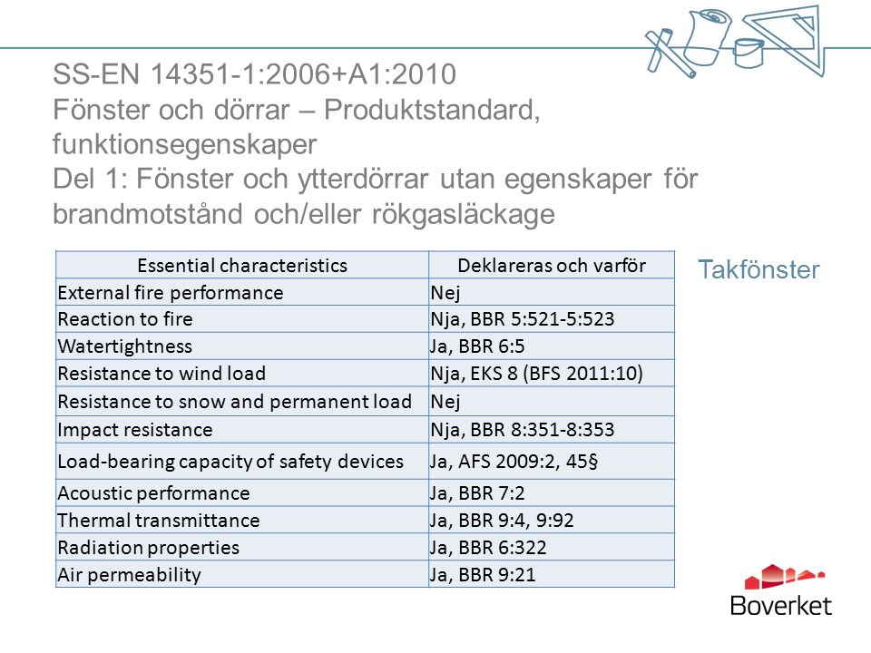 SS-EN 14351-1:2006+A1:2010 Fönster och dörrar – Produktstandard, funktionsegenskaper Del 1: Fönster och ytterdörrar utan egenskaper för brandmotstånd och/eller rökgasläckage Takfönster Essential characteristicsDeklareras och varför External fire performanceNej Reaction to fireNja, BBR 5:521-5:523 WatertightnessJa, BBR 6:5 Resistance to wind loadNja, EKS 8 (BFS 2011:10) Resistance to snow and permanent loadNej Impact resistanceNja, BBR 8:351-8:353 Load-bearing capacity of safety devicesJa, AFS 2009:2, 45§ Acoustic performanceJa, BBR 7:2 Thermal transmittanceJa, BBR 9:4, 9:92 Radiation propertiesJa, BBR 6:322 Air permeabilityJa, BBR 9:21
