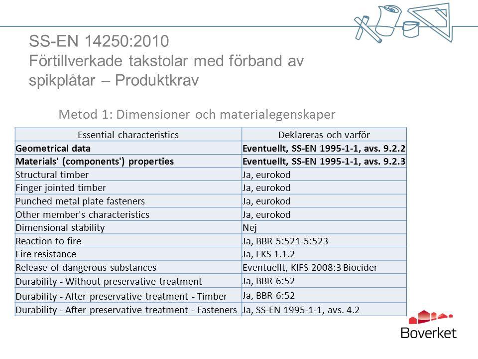 SS-EN 14250:2010 Förtillverkade takstolar med förband av spikplåtar – Produktkrav Essential characteristicsDeklareras och varför Geometrical dataEventuellt, SS-EN 1995-1-1, avs.