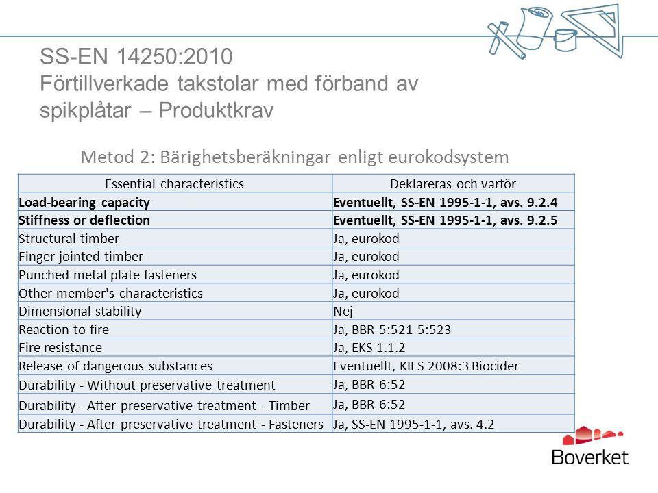 SS-EN 14250:2010 Förtillverkade takstolar med förband av spikplåtar – Produktkrav Essential characteristicsDeklareras och varför Load-bearing capacityEventuellt, SS-EN 1995-1-1, avs.