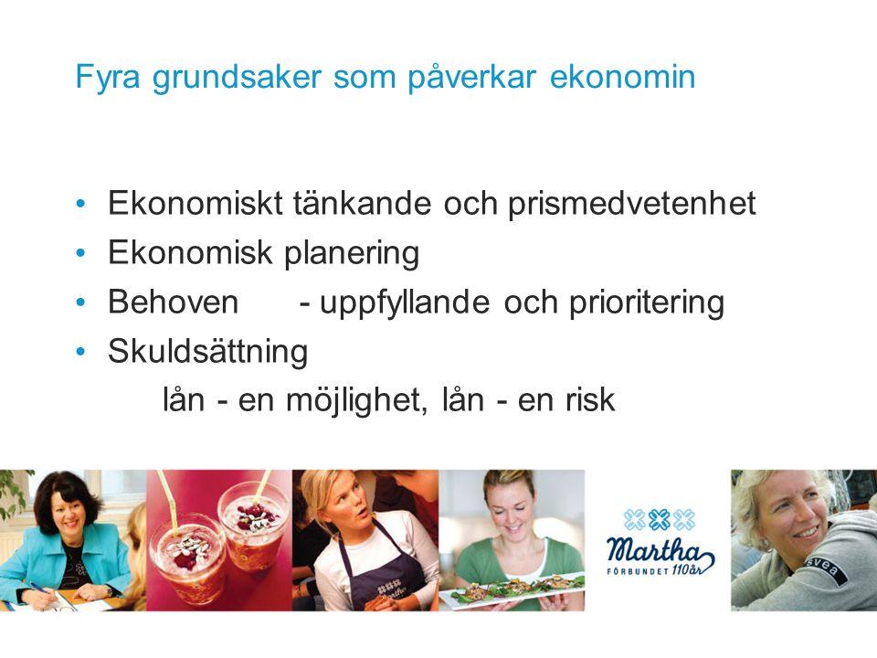 Ekonomiskt tänkande och prismedvetenhet Ekonomisk planering Behoven - uppfyllande och prioritering Skuldsättning lån - en möjlighet, lån - en risk Fyra grundsaker som påverkar ekonomin