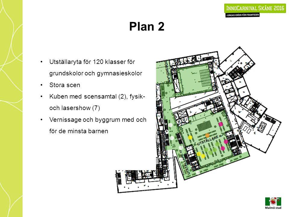 Plan 2 Utställaryta för 120 klasser för grundskolor och gymnasieskolor Stora scen Kuben med scensamtal (2), fysik- och lasershow (7) Vernissage och byggrum med och för de minsta barnen