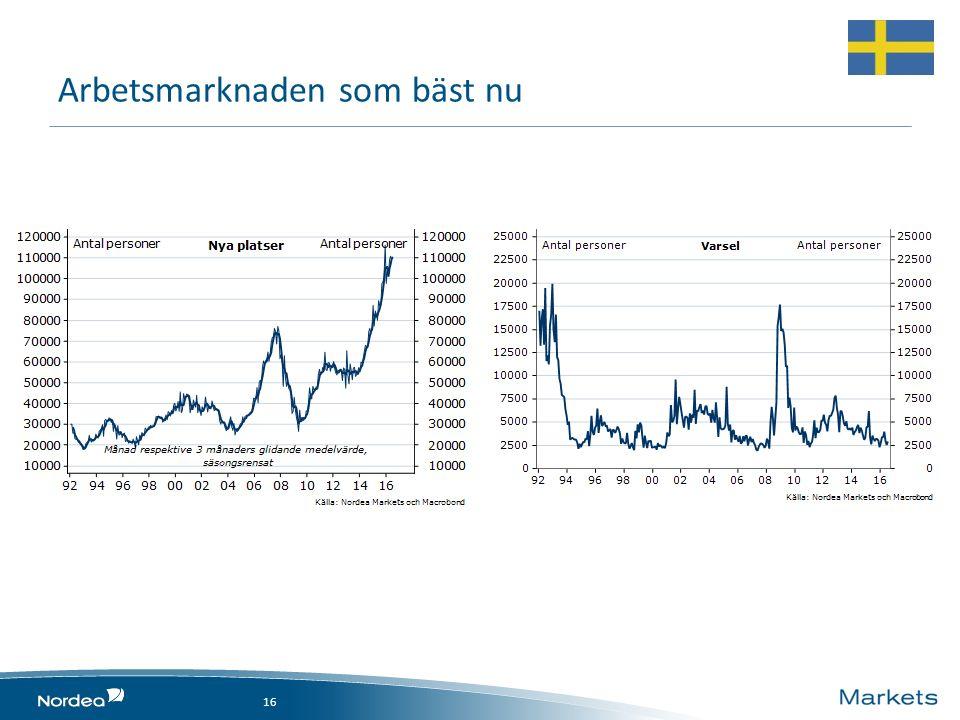 Arbetsmarknaden som bäst nu 16