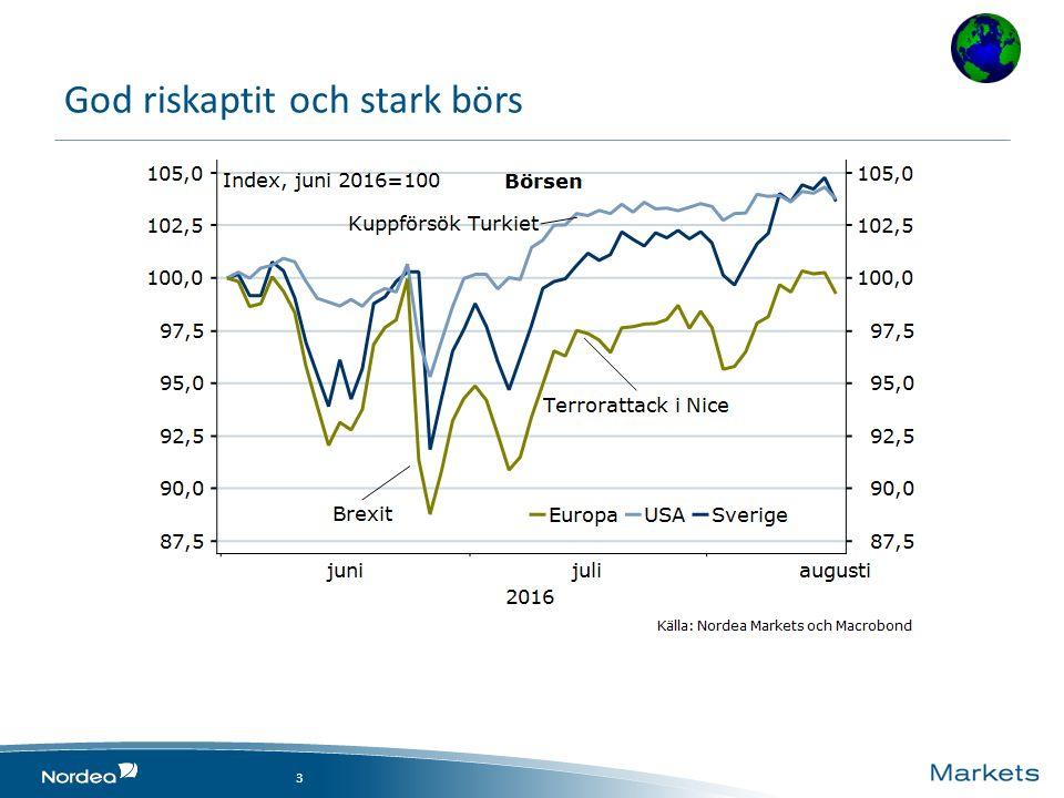 Riksbankens tuffa inflationsjakt 24
