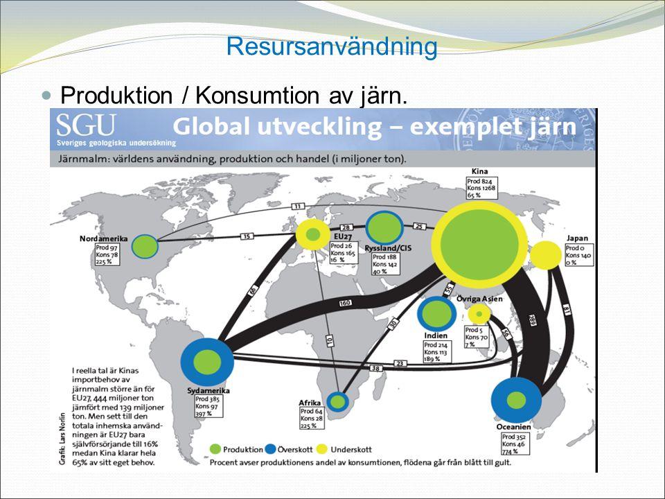 Resursanvändning Produktion / Konsumtion av järn.