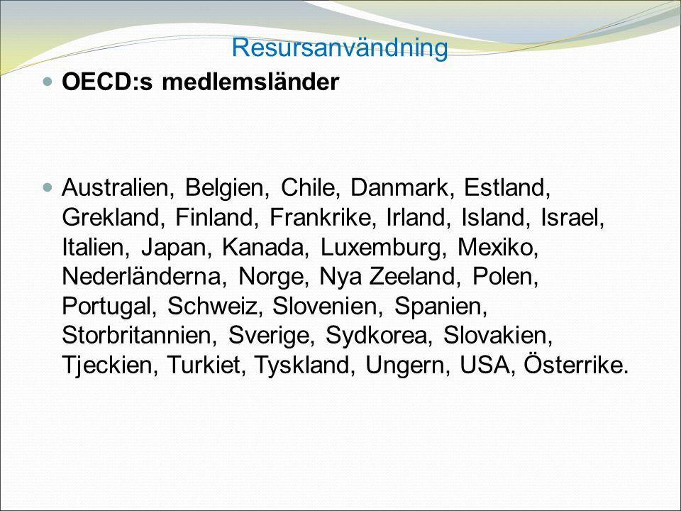 Resursanvändning OECD:s medlemsländer Australien, Belgien, Chile, Danmark, Estland, Grekland, Finland, Frankrike, Irland, Island, Israel, Italien, Japan, Kanada, Luxemburg, Mexiko, Nederländerna, Norge, Nya Zeeland, Polen, Portugal, Schweiz, Slovenien, Spanien, Storbritannien, Sverige, Sydkorea, Slovakien, Tjeckien, Turkiet, Tyskland, Ungern, USA, Österrike.