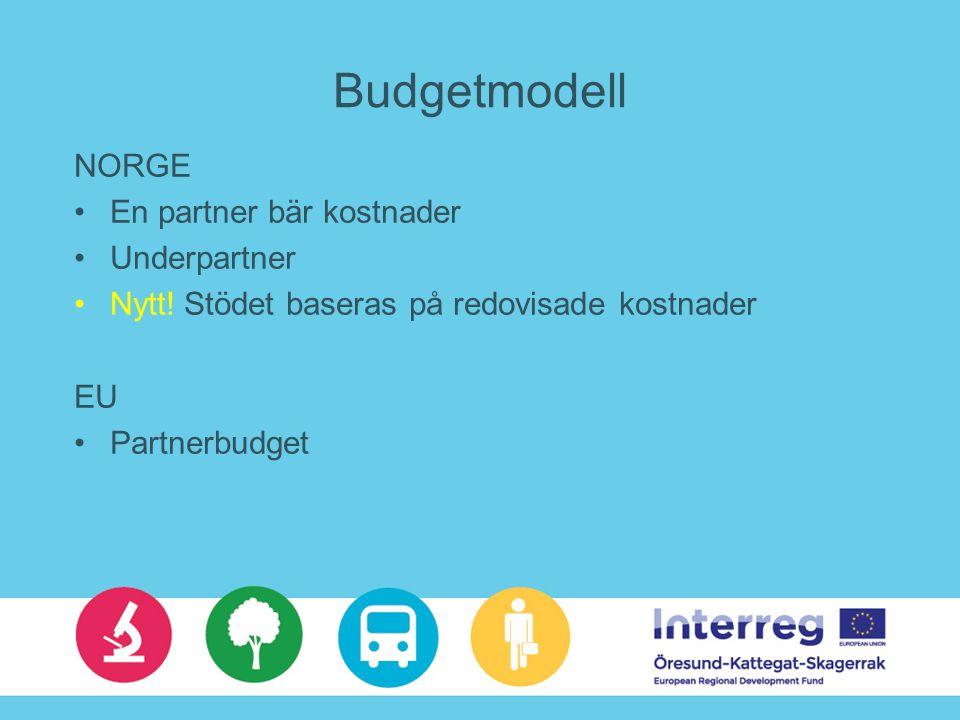 Budgetmodell NORGE En partner bär kostnader Underpartner Nytt.