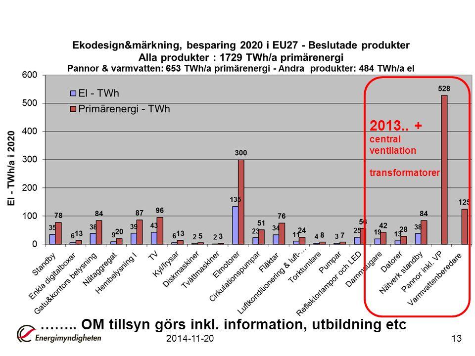 2014-11-2013 …….. OM tillsyn görs inkl. information, utbildning etc 2013..
