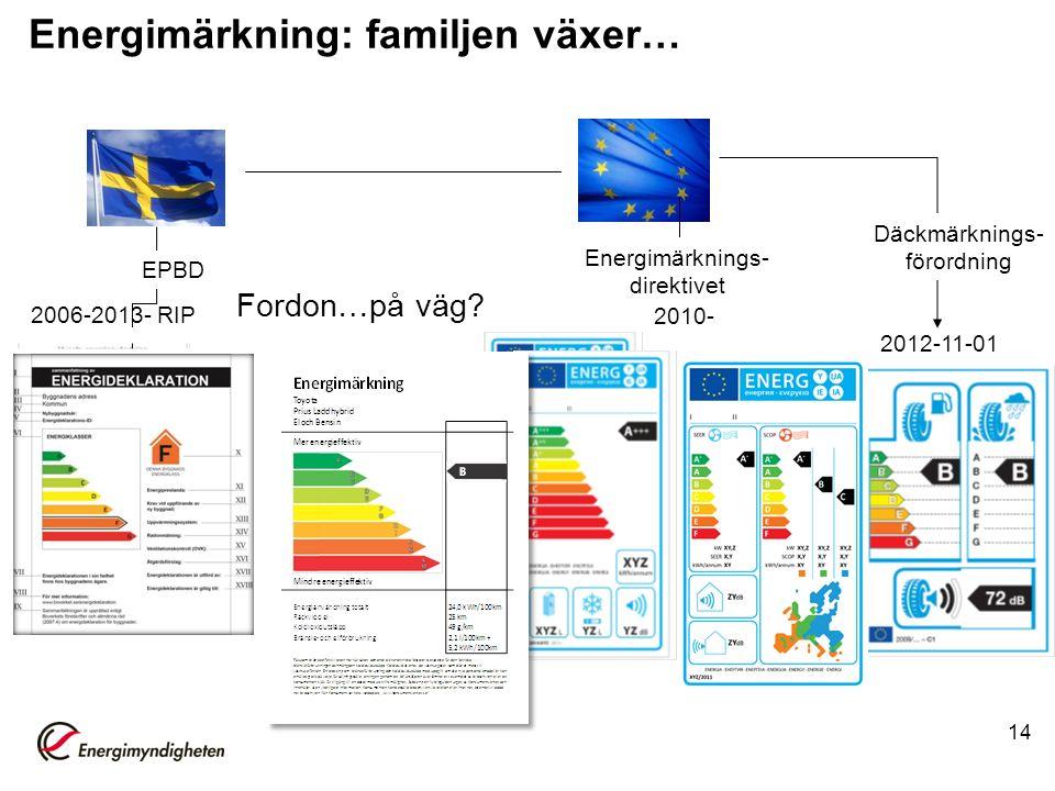2014-11-20 2006-2013- RIP 2012-11-01 2010- Energimärkning: familjen växer… EPBD Däckmärknings- förordning Energimärknings- direktivet 14 Fordon…på väg