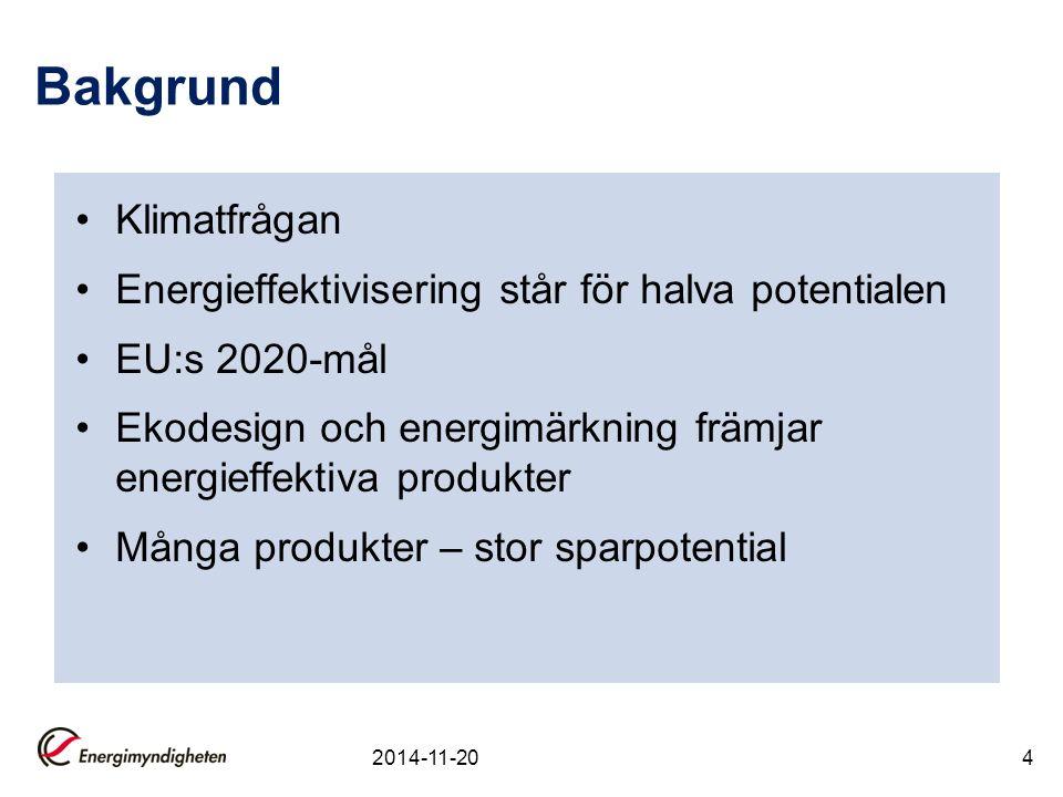 Klimatfrågan Energieffektivisering står för halva potentialen EU:s 2020-mål Ekodesign och energimärkning främjar energieffektiva produkter Många produkter – stor sparpotential Bakgrund 2014-11-204
