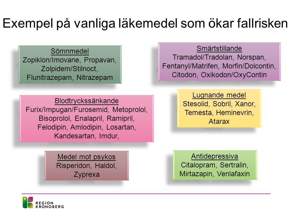 Exempel på vanliga läkemedel som ökar fallrisken Sömnmedel Zopiklon/Imovane, Propavan, Zolpidem/Stilnoct, Flunitrazepam, Nitrazepam Sömnmedel Zopiklon/Imovane, Propavan, Zolpidem/Stilnoct, Flunitrazepam, Nitrazepam Lugnande medel Stesolid, Sobril, Xanor, Temesta, Heminevrin, Atarax Lugnande medel Stesolid, Sobril, Xanor, Temesta, Heminevrin, Atarax Smärtstillande Tramadol/Tradolan, Norspan, Fentanyl/Matrifen, Morfin/Dolcontin, Citodon, Oxikodon/OxyContin Smärtstillande Tramadol/Tradolan, Norspan, Fentanyl/Matrifen, Morfin/Dolcontin, Citodon, Oxikodon/OxyContin Blodtryckssänkande Furix/Impugan/Furosemid, Metoprolol, Bisoprolol, Enalapril, Ramipril, Felodipin, Amlodipin, Losartan, Kandesartan, Imdur, Blodtryckssänkande Furix/Impugan/Furosemid, Metoprolol, Bisoprolol, Enalapril, Ramipril, Felodipin, Amlodipin, Losartan, Kandesartan, Imdur, Antidepressiva Citalopram, Sertralin, Mirtazapin, Venlafaxin Antidepressiva Citalopram, Sertralin, Mirtazapin, Venlafaxin Medel mot psykos Risperidon, Haldol, Zyprexa Medel mot psykos Risperidon, Haldol, Zyprexa