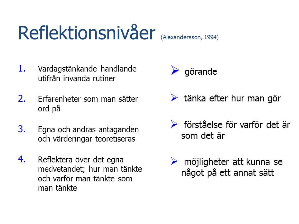 Reflektionsnivåer (Alexandersson, 1994) 1. Vardagstänkande handlande utifrån invanda rutiner 2.
