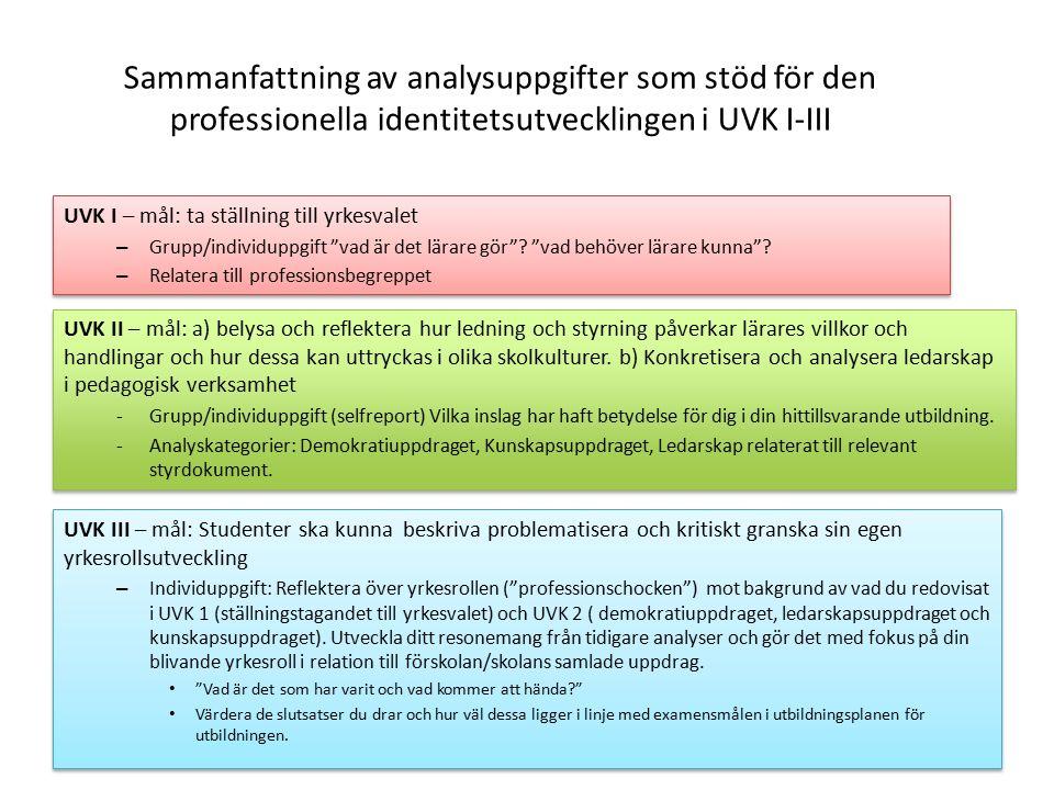 Sammanfattning av analysuppgifter som stöd för den professionella identitetsutvecklingen i UVK I-III UVK III – mål: Studenter ska kunna beskriva problematisera och kritiskt granska sin egen yrkesrollsutveckling – Individuppgift: Reflektera över yrkesrollen ( professionschocken ) mot bakgrund av vad du redovisat i UVK 1 (ställningstagandet till yrkesvalet) och UVK 2 ( demokratiuppdraget, ledarskapsuppdraget och kunskapsuppdraget).