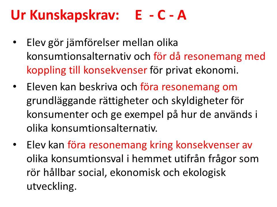 Ur Kunskapskrav: E - C - A Elev gör jämförelser mellan olika konsumtionsalternativ och för då resonemang med koppling till konsekvenser för privat ekonomi.