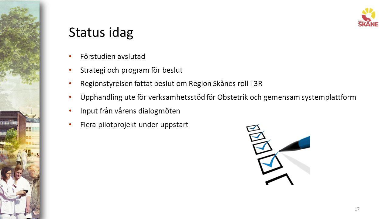 Status idag Förstudien avslutad Strategi och program för beslut Regionstyrelsen fattat beslut om Region Skånes roll i 3R Upphandling ute för verksamhetsstöd för Obstetrik och gemensam systemplattform Input från vårens dialogmöten Flera pilotprojekt under uppstart 17