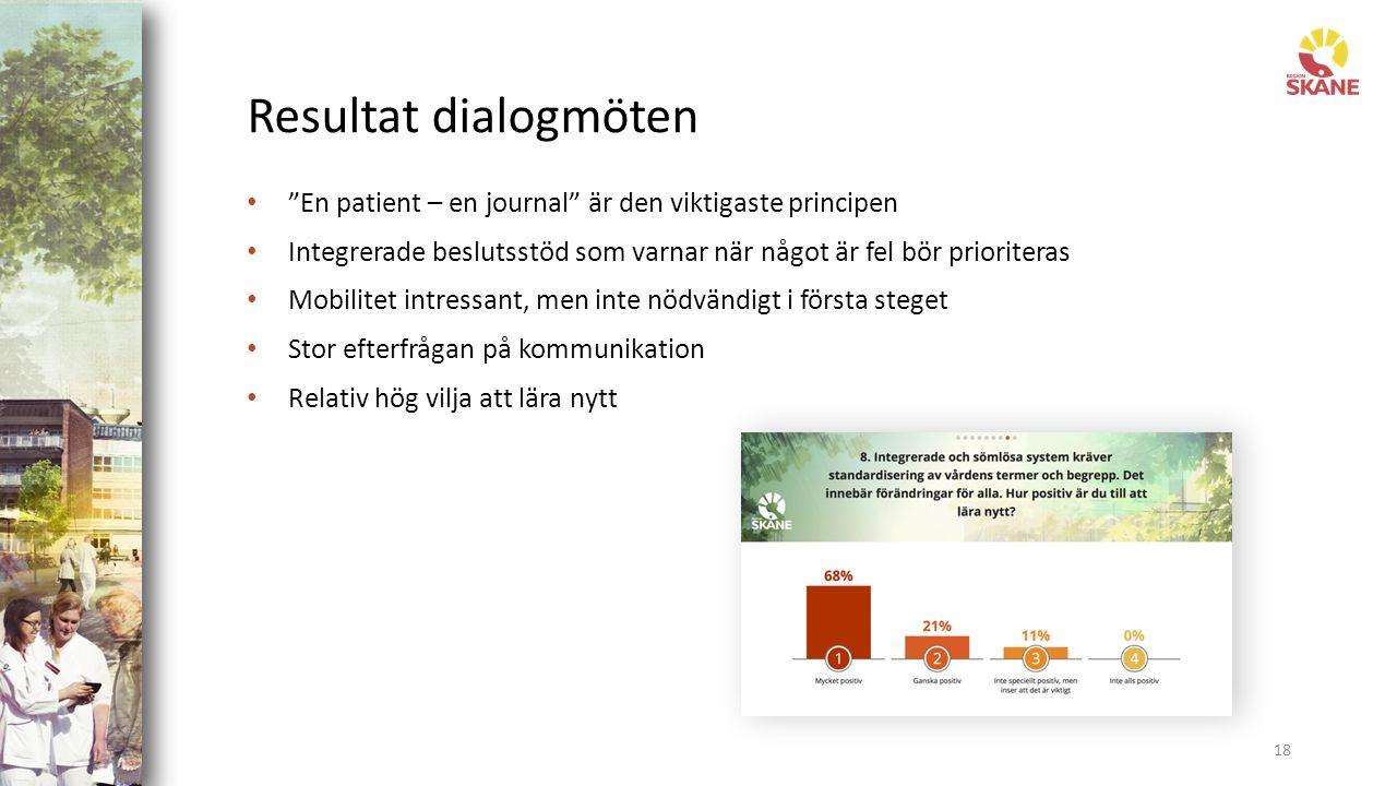 Resultat dialogmöten En patient – en journal är den viktigaste principen Integrerade beslutsstöd som varnar när något är fel bör prioriteras Mobilitet intressant, men inte nödvändigt i första steget Stor efterfrågan på kommunikation Relativ hög vilja att lära nytt 18
