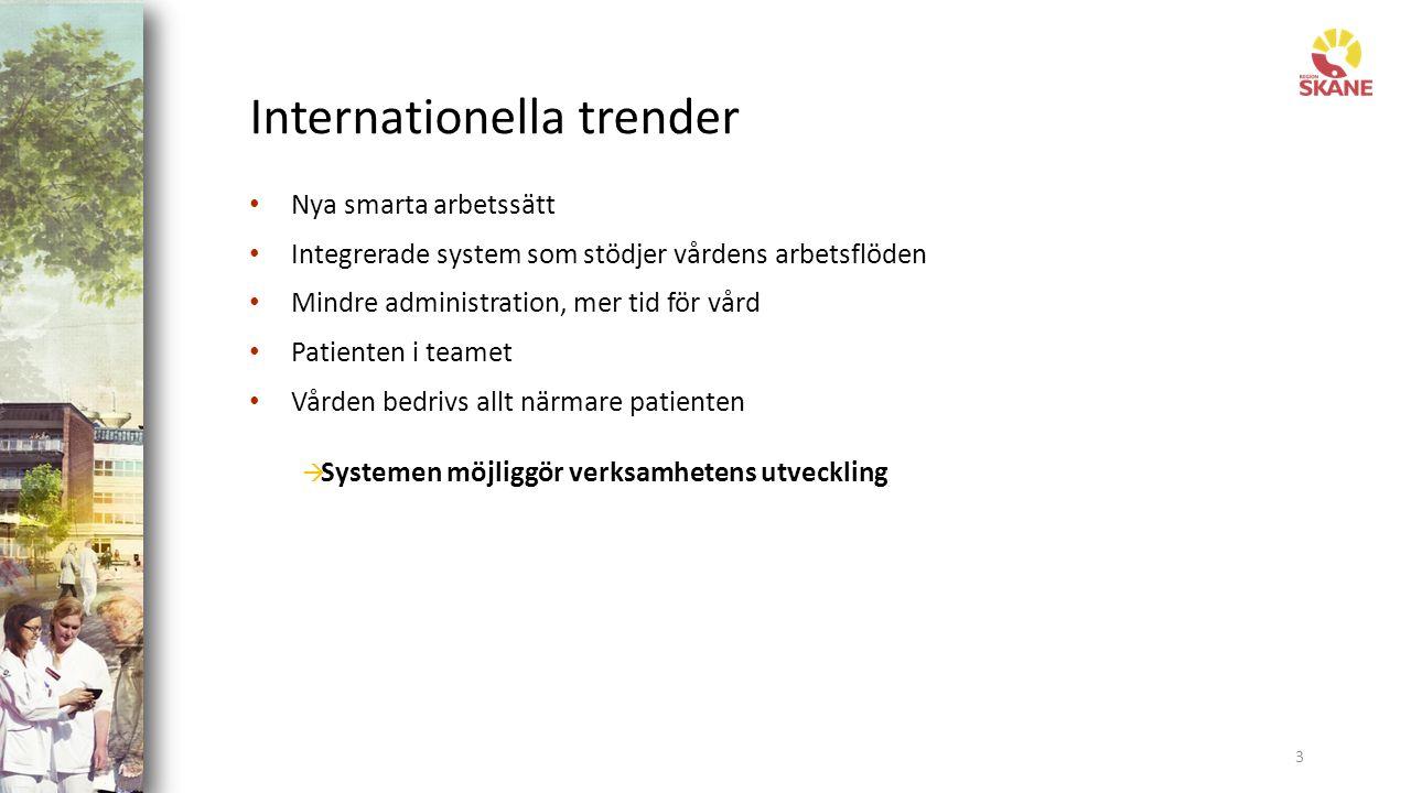Internationella trender Nya smarta arbetssätt Integrerade system som stödjer vårdens arbetsflöden Mindre administration, mer tid för vård Patienten i teamet Vården bedrivs allt närmare patienten  Systemen möjliggör verksamhetens utveckling 3