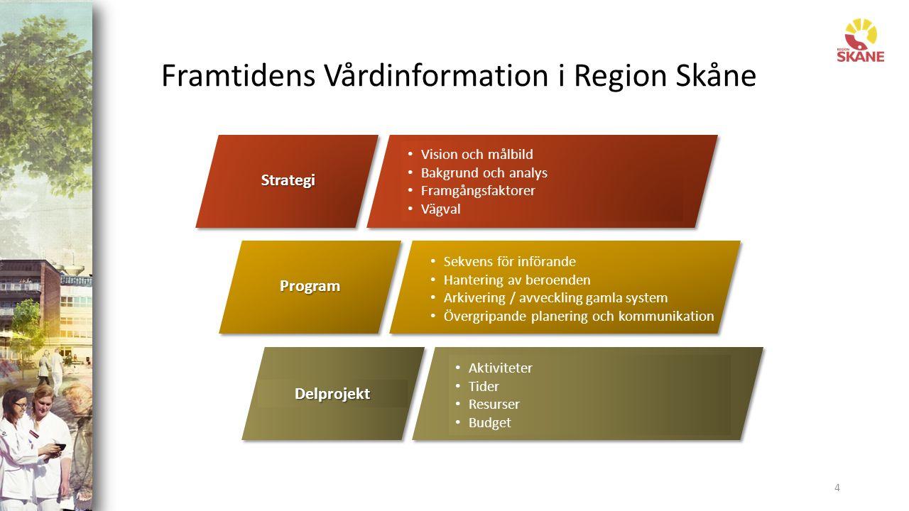 Framtidens Vårdinformation i Region Skåne 4 Strategi Program Delprojekt Vision och målbild Bakgrund och analys Framgångsfaktorer Vägval Sekvens för införande Hantering av beroenden Arkivering / avveckling gamla system Övergripande planering och kommunikation Aktiviteter Tider Resurser Budget