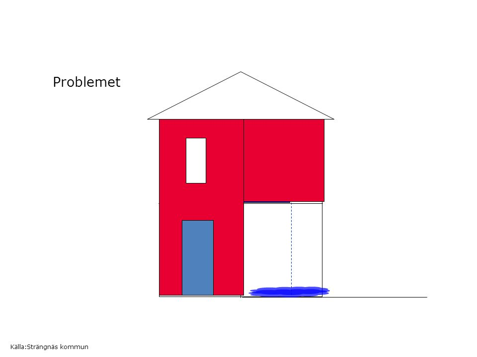 Problemet Källa:Strängnäs kommun