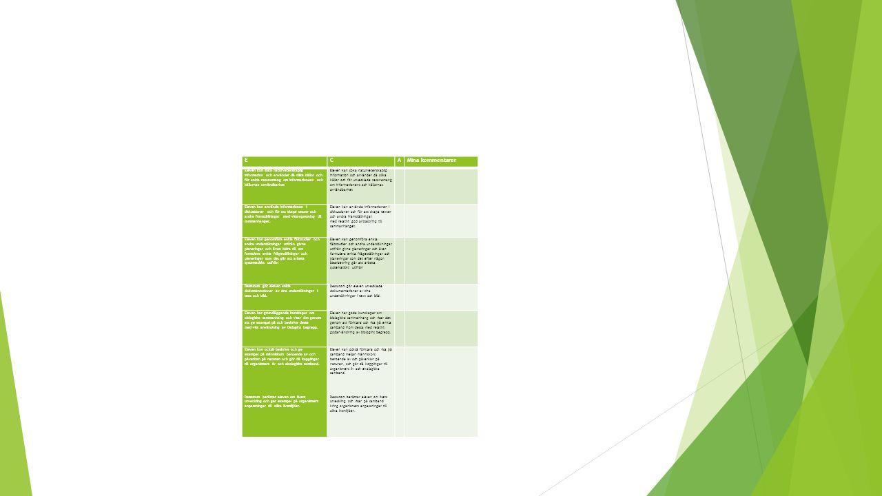 ECAMina kommentarer Eleven kan söka naturvetenskaplig information och använder då olika källor och för enkla resonemang om informationens och källornas användbarhet Eleven kan söka naturvetenskaplig information och använder då olika källor och för utvecklade resonemang om informationens och källornas användbarhet Eleven kan använda informationen i diskussioner och för att skapa texter och andra framställningar med vissanpassning till sammanhanget.