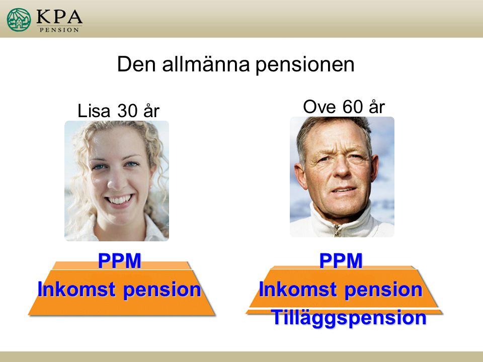 Inkomst pension Tilläggspension PPM PPM Lisa 30 år Ove 60 år Den allmänna pensionen