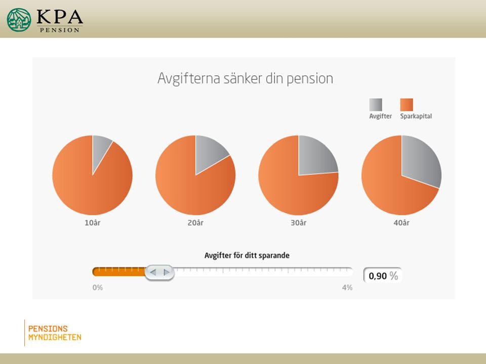 Livränta l För dig som har lön över 7,5 inkomstbasbelopp l Avgår utan att ta ut pension i samband med avgången l Tidigast från 61 år