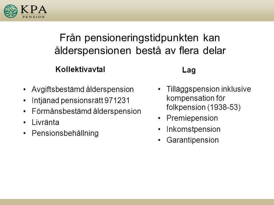 Från pensioneringstidpunkten kan ålderspensionen bestå av flera delar Kollektivavtal Lag Avgiftsbestämd ålderspension Intjänad pensionsrätt 971231 Förmånsbestämd ålderspension Livränta Pensionsbehållning Tilläggspension inklusive kompensation för folkpension (1938-53) Premiepension Inkomstpension Garantipension