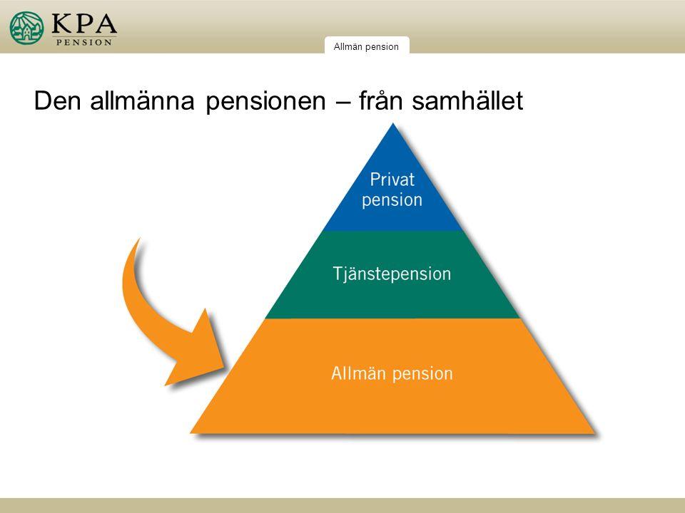 Hur stor kan din pension bli.