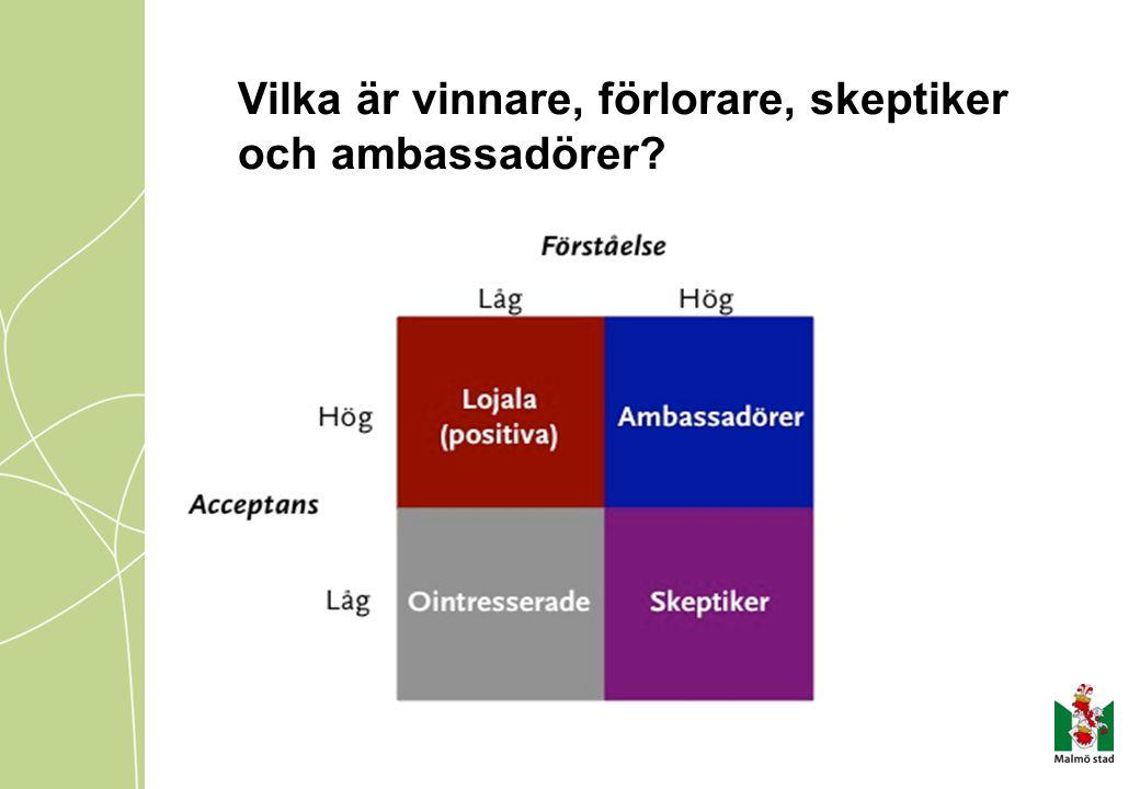 Vilka är vinnare, förlorare, skeptiker och ambassadörer?