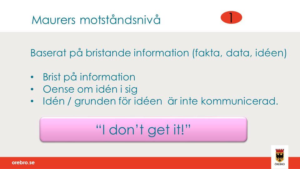 orebro.se Maurers motståndsnivå Baserat på bristande information (fakta, data, idéen) Brist på information Oense om idén i sig Idén / grunden för idéen är inte kommunicerad.