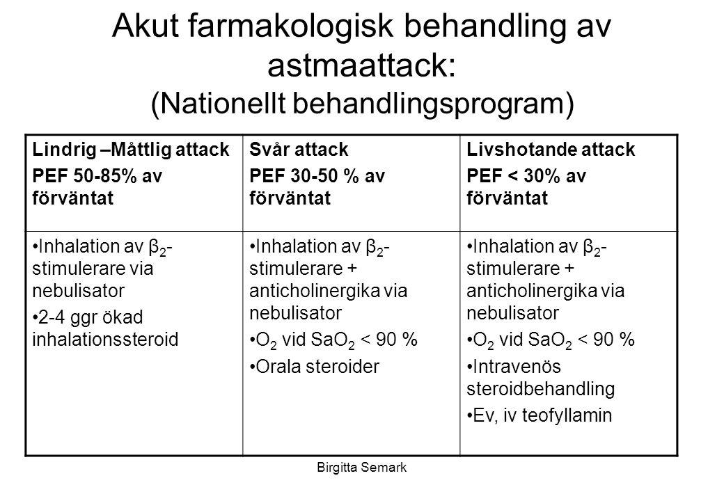 Birgitta Semark Akut farmakologisk behandling av astmaattack: (Nationellt behandlingsprogram) Lindrig –Måttlig attack PEF 50-85% av förväntat Svår attack PEF 30-50 % av förväntat Livshotande attack PEF < 30% av förväntat Inhalation av β 2 - stimulerare via nebulisator 2-4 ggr ökad inhalationssteroid Inhalation av β 2 - stimulerare + anticholinergika via nebulisator O 2 vid SaO 2 < 90 % Orala steroider Inhalation av β 2 - stimulerare + anticholinergika via nebulisator O 2 vid SaO 2 < 90 % Intravenös steroidbehandling Ev, iv teofyllamin