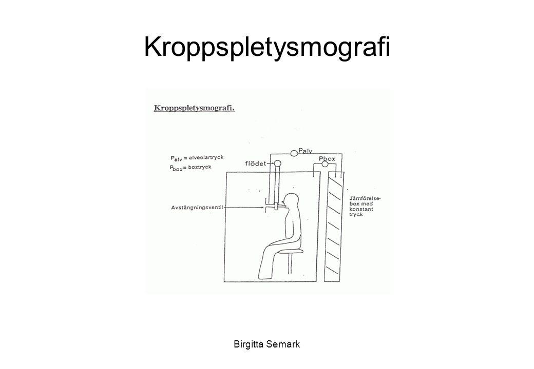 Birgitta Semark Kroppspletysmografi