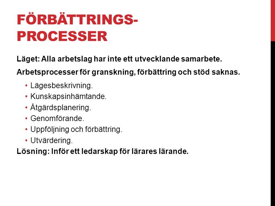 FÖRBÄTTRINGS- PROCESSER Läget: Alla arbetslag har inte ett utvecklande samarbete.