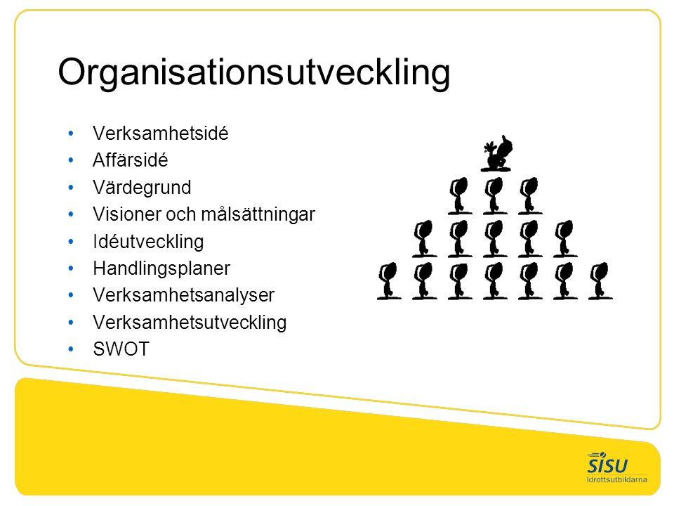 Organisationsutveckling Verksamhetsidé Affärsidé Värdegrund Visioner och målsättningar Idéutveckling Handlingsplaner Verksamhetsanalyser Verksamhetsutveckling SWOT