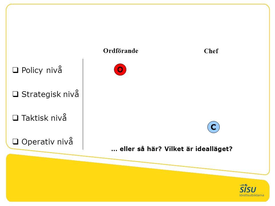  Policy nivå  Strategisk nivå  Taktisk nivå  Operativ nivå Ordförande Chef O C … eller så här? Vilket är idealläget?